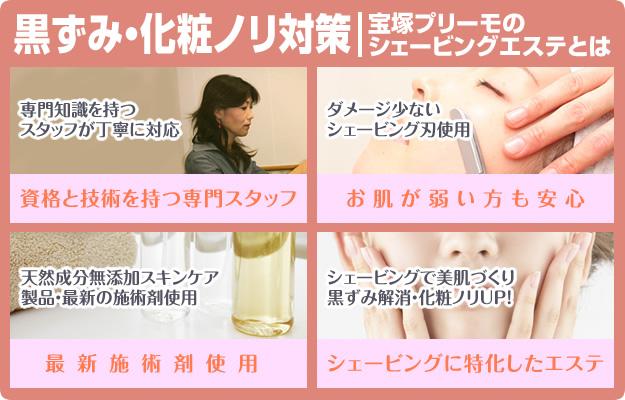 宝塚市の女性専門シェービングサロンプリーモのシェービングエステの特徴についてイラスト画像で解説。1.資格と技術を持つ専門スタッフがシェービング施術をするので安心安全。2.お肌の弱い敏感肌の方にも安心してご利用いただけます。3.天然成分無添加フェイシャルスキンケア製品や最新の施術剤使用。4.シェービングに特化したエステで、お肌の黒ずみや化粧のり対策におすすめの美肌フェイシャルケアサービス。